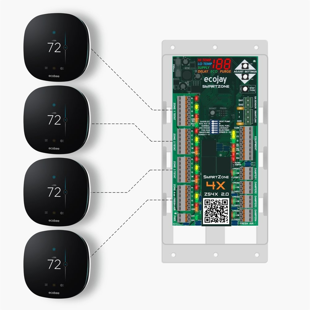 wi-fi thermostat for 2 zones with manual